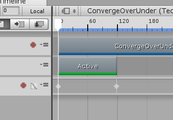 Active animation added to Unity timeline