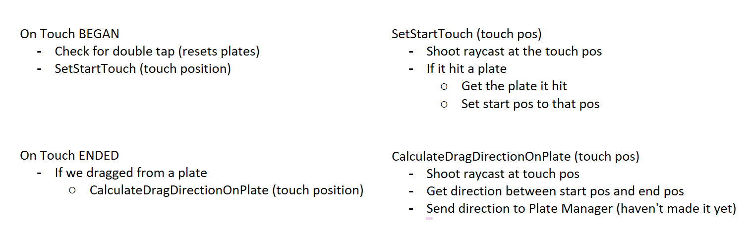 Touch manager instructions