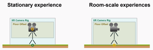 XR Camera rig showing various floor offsets