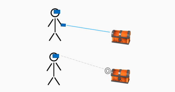 Stick figures using laser pointers