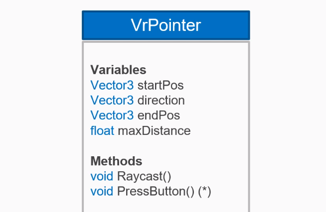 VR Pointer variables and methods available