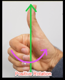 Hand showing right-hand coordinate system
